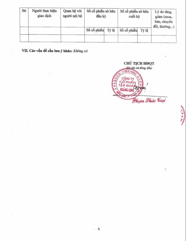 HLG-BAO-CAO-QTCT-NAM-2017-05